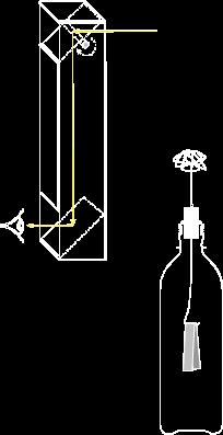 Périscope - Électroscope